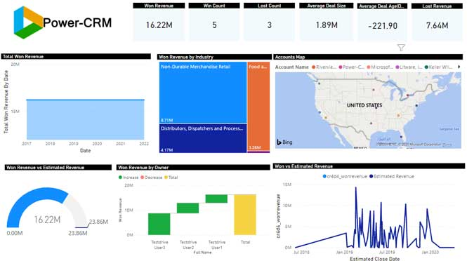 Power BI Sales Analysis